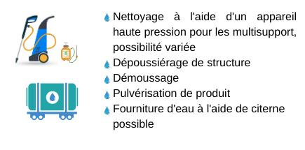 Nettoyage haute pression société de nettoyage neosit paris IDF