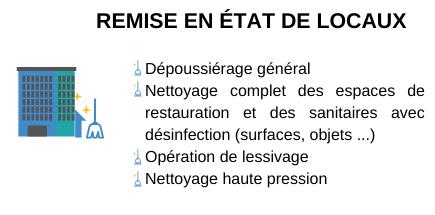 Remise en état locaux professionnels société entreprise société de nettoyage neosit paris IDF